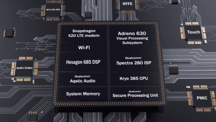 Chipset android terbaik snapdragon