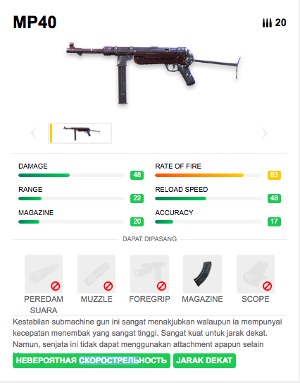 submachine gun free fire MP40